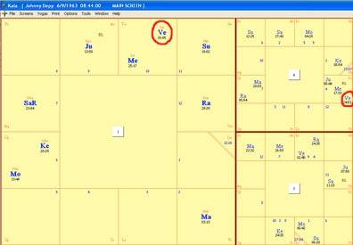 AK Venus in Taurus in birthchart & in Leo in Navamsa