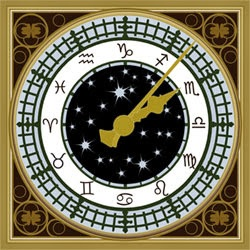 VIRGO Ascendant and Nature of House Lords – Divine Time Astrology